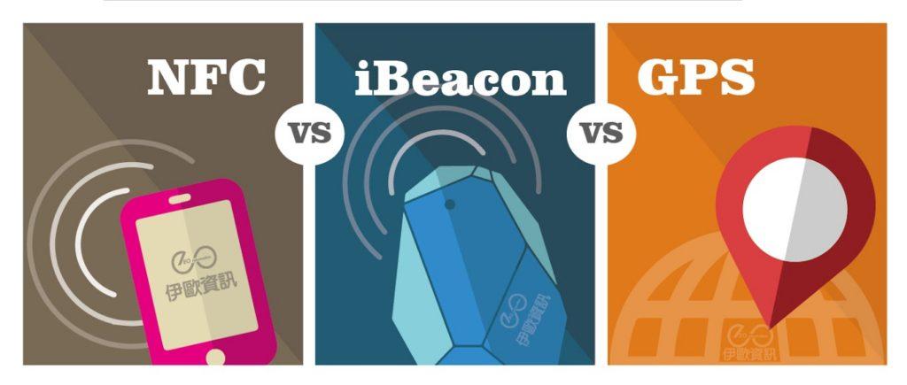 NFC-IBEACON-GPS比較分析